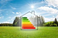 Σπίτι στο πράσινο με τη γραφική παράσταση ενεργειακής αποδοτικότητας στοκ εικόνες