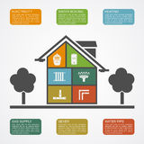 Σπίτι Infographic απεικόνιση αποθεμάτων