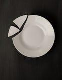 σπασμένο πιάτο Στοκ φωτογραφία με δικαίωμα ελεύθερης χρήσης