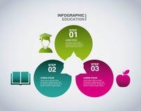 Σπουδαστής της Apple και εικονίδιο βιβλίων Σχέδιο εκπαίδευσης Infographic Vecto Στοκ εικόνα με δικαίωμα ελεύθερης χρήσης