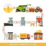 Στάδια της παραγωγής του ψωμιού, δημητριακά ανάπτυξης, συγκομιδή, εξοπλισμός αρτοποιείων, παράδοση για να ψωνίσει διανυσματική απ απεικόνιση αποθεμάτων