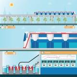 Σταθμός τρένου ουρανού με τις μηχανές πώλησης εισιτηρίων Στοκ εικόνες με δικαίωμα ελεύθερης χρήσης