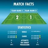 Στατιστικές αγώνων ποδοσφαίρου ποδοσφαίρου Τομέας πινάκων βαθμολογίας και παιχνιδιού διανυσματική απεικόνιση