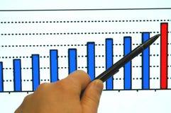 στατιστικές ανάλυσης στοκ εικόνες