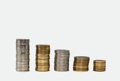 στοίβα χρημάτων νομισμάτων Στοκ Φωτογραφία