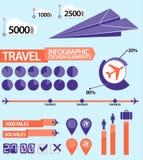 Στοιχεία σχεδίου Infographic ταξιδιού/αεροπλάνων Στοκ Εικόνες