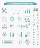 Στοιχεία Infographic βιομηχανιών της τεχνολογίας της πληροφορίας Στοκ εικόνα με δικαίωμα ελεύθερης χρήσης