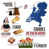 Στοιχεία Infographic για το ταξίδι σε Netherland Στοκ εικόνες με δικαίωμα ελεύθερης χρήσης