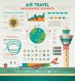 Στοιχεία Infographics αεροπορικού ταξιδιού Στοκ Φωτογραφία
