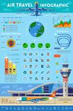 Στοιχεία infographics ταξιδιού Στοκ φωτογραφία με δικαίωμα ελεύθερης χρήσης