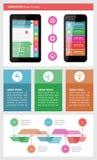 Στοιχεία Ui, infographics και Ιστού συμπεριλαμβανομένου του επίπεδου δ Στοκ Εικόνες