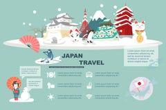 Στοιχείο ταξιδιού της Ιαπωνίας διανυσματική απεικόνιση