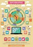 Στοιχείο Infographic. Σύνδεση στο Διαδίκτυο. Στοκ Φωτογραφίες