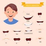Στοματική ζωτικότητα παιδιών Στοματικό διάγραμμα φωνήματος Prononciation αλφάβητου Απεικόνιση αποθεμάτων