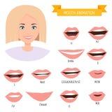 Στοματική ζωτικότητα Famale Στοματικό διάγραμμα φωνήματος Prononciation αλφάβητου Διανυσματική απεικόνιση