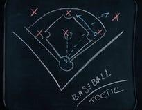 Στρατηγική παιχνιδιού μπέιζ-μπώλ Στοκ Εικόνες