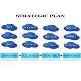 Στρατηγικός προγραμματισμός διανυσματική απεικόνιση