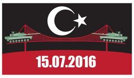 Στρατιωτικό χτύπημα της Τουρκίας Δεξαμενή ενάντια στην απαγόρευση σημαδιών υποβάθρου ελεύθερη απεικόνιση δικαιώματος