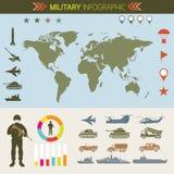 Στρατιωτικό Infographic, οχήματα, παγκόσμιος χάρτης Απεικόνιση αποθεμάτων