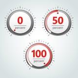 Στρογγυλός αναλογικός μετρητής τοις εκατό απεικόνιση αποθεμάτων