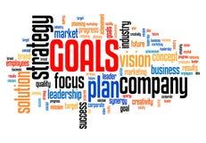 Στόχοι επιχείρησης απεικόνιση αποθεμάτων
