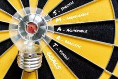 ΣΤΌΧΟΙ του cSmart και μεγάλος στόχος βολβών στο bullseye Στοκ εικόνα με δικαίωμα ελεύθερης χρήσης