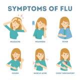 Συμπτώματα κρύου και γρίπης infographic Πυρετός και βήχας απεικόνιση αποθεμάτων