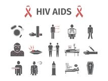 Συμπτώματα του AIDS HIV, επεξεργασία Επίπεδα εικονίδια καθορισμένα επίσης corel σύρετε το διάνυσμα απεικόνισης Στοκ Εικόνα