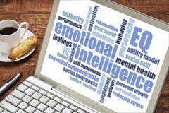 Συναισθηματικό σύννεφο λέξης νοημοσύνης (EQ) Στοκ Φωτογραφία