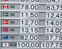 Συναλλαγματικές ισοτιμίες Στοκ Φωτογραφία