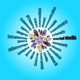 συνομιλίες έννοιας επικοινωνίας δεσμών που έχουν τους ανθρώπους μέσων κοινωνικούς Στοκ Φωτογραφία