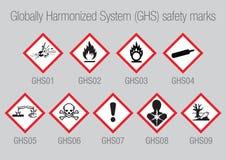 Συνολικά εναρμονισμένα σημάδια ασφάλειας συστημάτων διανυσματική απεικόνιση