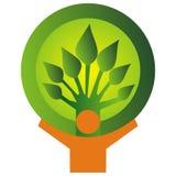 συντήρηση περιβαλλοντική απεικόνιση αποθεμάτων