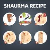 Συνταγή Shaurma Εύγευστο γεύμα με το βόειο κρέας, κρεμμύδι ελεύθερη απεικόνιση δικαιώματος