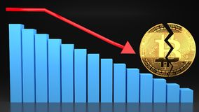Συντριβή τιμών φυσαλίδων Bitcoin, αξία που πηγαίνει κάτω στοκ εικόνα