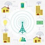 Συνδέσεις και διασυνδέσεις μέσω του Διαδικτύου Στοκ εικόνα με δικαίωμα ελεύθερης χρήσης