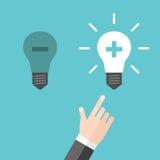 Συν και μείον τα lightbulbs Στοκ εικόνα με δικαίωμα ελεύθερης χρήσης