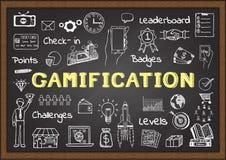 Συρμένα χέρι εικονίδια για το gamification στον πίνακα κιμωλίας, έννοια μάρκετινγκ ελεύθερη απεικόνιση δικαιώματος