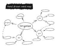 Συρμένη χέρι διανυσματική απεικόνιση του χάρτη μυαλού Στοκ φωτογραφία με δικαίωμα ελεύθερης χρήσης