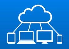 Συσκευές υπολογισμού σύννεφων που συνδέονται με το διανυσματικό εικονίδιο σύννεφων Διαδικτύου απεικόνιση αποθεμάτων