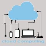 Συσκευές υπολογισμού σύννεφων Στοκ Εικόνες