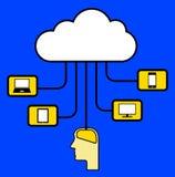 Συσκευές MEDIA στο σύννεφο Στοκ Εικόνα