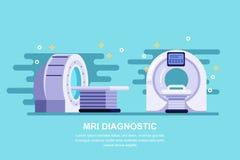 Συσκευή ανίχνευσης απεικόνισης μαγνητικής αντήχησης, διανυσματική επίπεδη απεικόνιση Ιατρικός εξοπλισμός νοσοκομείων και διαγνωστ ελεύθερη απεικόνιση δικαιώματος