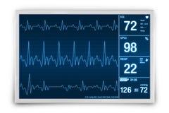 Συσκευή ελέγχου ποσοστού καρδιών Στοκ Φωτογραφία