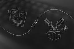 Συσκευασία εγγράφων και προϊόντων επιχειρηματικών σχεδίων με τη μεταφορά του γ στοκ εικόνες