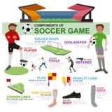 Συστατικά του παιχνιδιού ποδοσφαίρου και πληροφορία-γραφικός Στοκ εικόνες με δικαίωμα ελεύθερης χρήσης