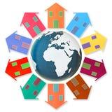 Σφαιρική του χωριού έννοια - δέκα μικρά σπίτια γύρω από τη γη ελεύθερη απεικόνιση δικαιώματος