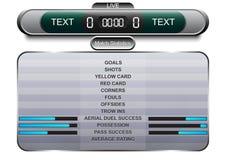 Σχέδιο ποδοσφαίρου πινάκων βαθμολογίας , Στοιχείο αθλητικών κουμπιών, εμβλήματα για το foo Στοκ φωτογραφία με δικαίωμα ελεύθερης χρήσης