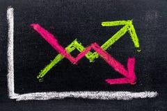 Σχέδιο χεριών της πράσινης και κόκκινης κιμωλίας μέσα πάνω-κάτω τη μορφή βελών Στοκ Εικόνες