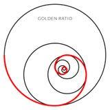 Σχέδιο ύφους Minimalistic Χρυσή αναλογία o Κύκλοι στη χρυσή αναλογία r r r απεικόνιση αποθεμάτων